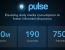 Lire et publier des articles sur LinkedIn PULSE