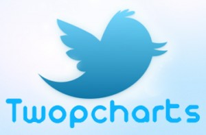 Twopcharts-How-useful-is-it
