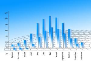 statistics-822231_960_720